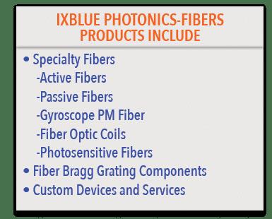 ixbluefibproducts
